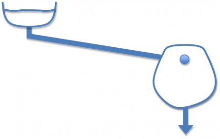 Urinoir Flow - Schéma de principe